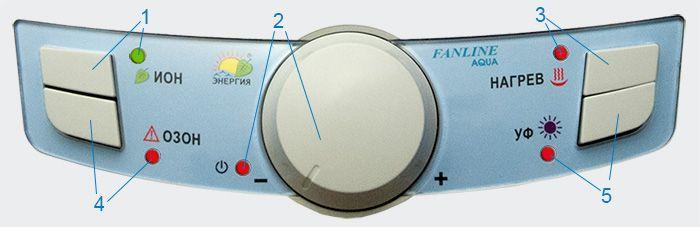 Панель управления увлажнителя VE180T